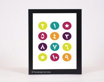 Instant Download - A3 Arabic Number Poster