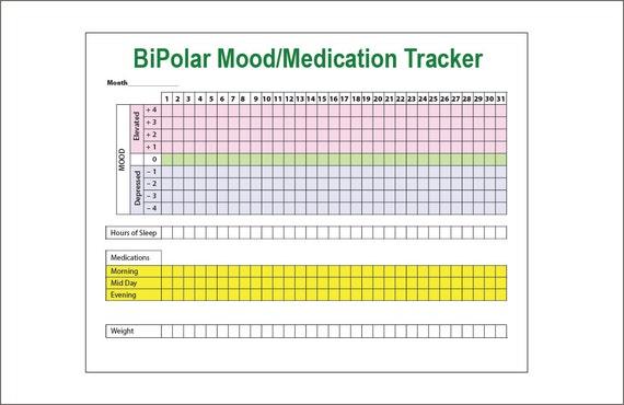 printable bipolar  u0026 other depression tracker monthly mood