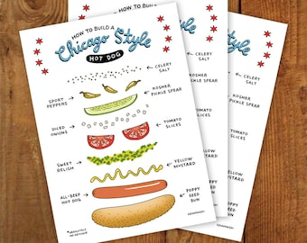 Printable Postcard - How To Build A Chicago Style Hot Dog - 5x7