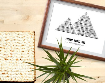 Passover Infographic - Passover Card, Interesting facts and figures about Pessah, Pharao, Egypt and Matzah, Chag Sameach -  by isralove