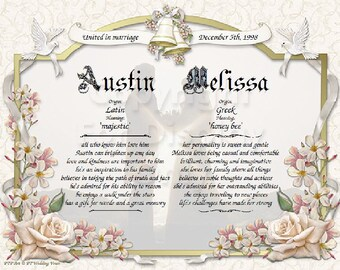 Personalized Wedding Print with Name Meanings and Date