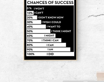 MOTIVATIONAL - Chances of Success - Quote - Digital Wall Art
