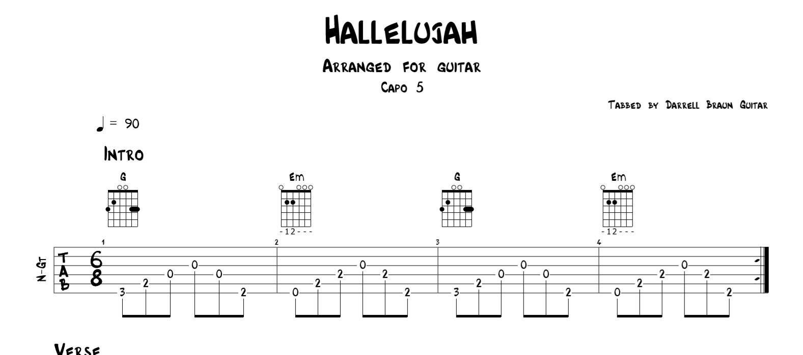 Guitar Chords Hallelujah Easy