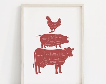 Vegan Print - Kitchen Art - Vegan Butcher Diagram - Animal Rights Print - Vegan Kitchen Print