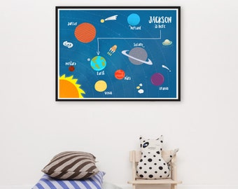 Solar System Personalized Nursery Art, Outer Space Decor, Space Nursery Wall Print Planets Illustration, Custom Name Wall Art, New Baby Gift