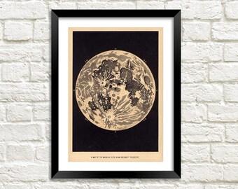 MOON PRINT: Vintage Lunar Art Illustration Wall Hanging