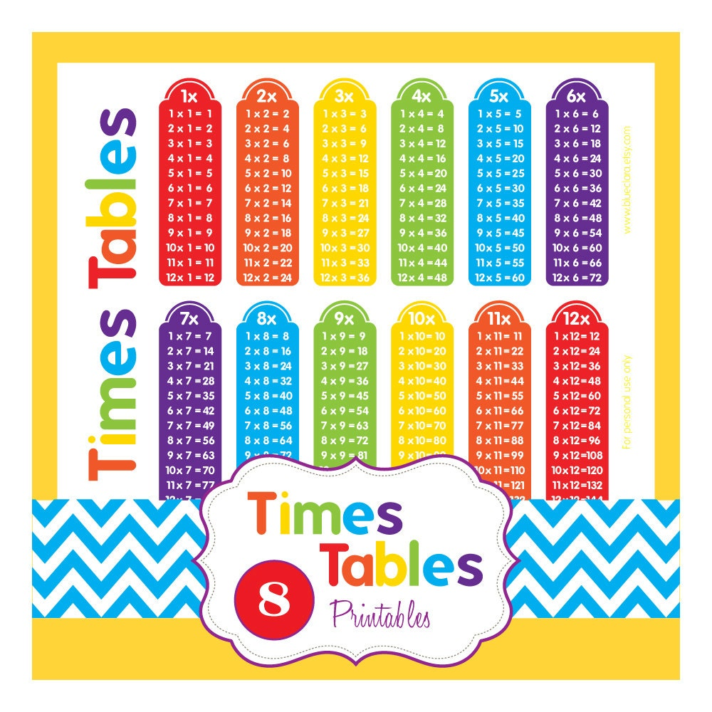 Multiplication tables times tables 8 printable pages zoom nvjuhfo Images