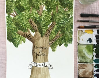 Custom 11x14 Watercolor Family Tree - Wall Art