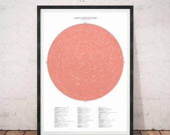 Contellation print, Constellation art, Constellation map, Star chart, Space art, Ursa major, Ursa minor, Constellations, Wall art, Pink art