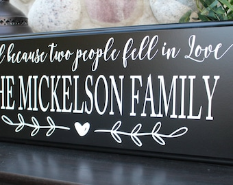 Personalized family sign wood-family name sign-family name wood sign-anniversary gift-All because two people fell in love sign-established