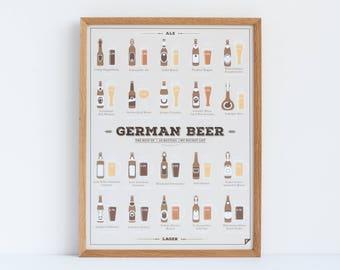Beer print - German Beer, chart, poster 12x16 30x40 16x20 18x24 24x36
