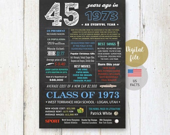 Class of 1973 - 45th High School Reunion 1973 - Graduated in 1973 US facts - chalkboard decoration gift - DIGITAL jpg FILE!