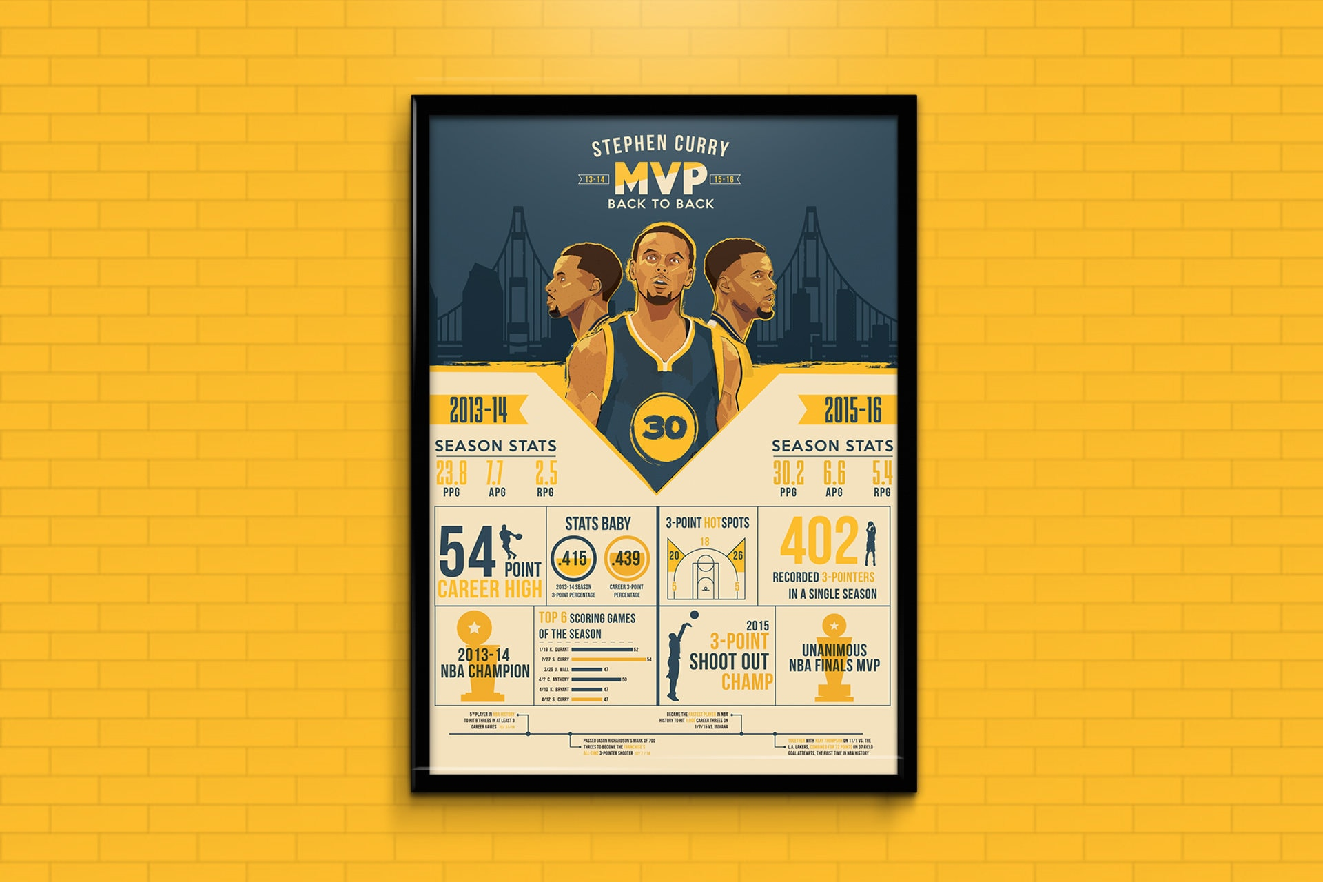Steph Curry Poster Infographic NBA-Steph Curry Golden State