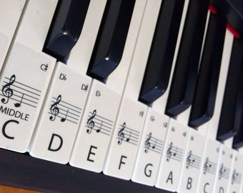 What's the Fastest Way to Learn Piano? You Might Be Surprised!