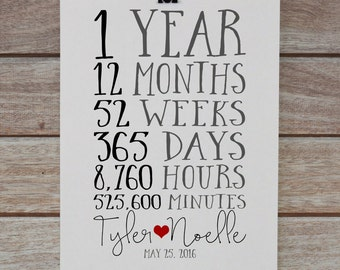 First Anniversary Together, 1 Year Anniversary Gift for Boyfriend, Girlfriend, Dating Anniversary, First Met, Husband and Wife, Whimsy