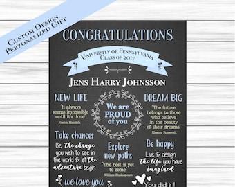 Graduation party poster, Graduation chalkboard, Custom graduation poster, Custom print chalkboard, High school graduation, Graduation gift