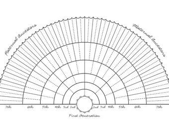 Seven Generation Fan Chart