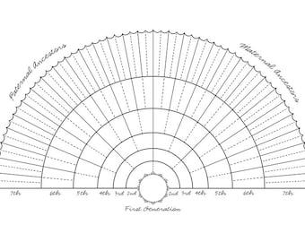 Family Tree Genealogy Descendant Chart