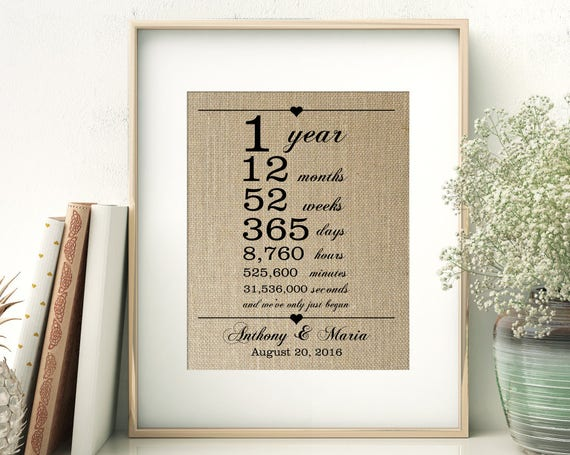 13th Year Wedding Anniversary Gift: 1 Year Together Years Months Weeks Days Hours Minutes