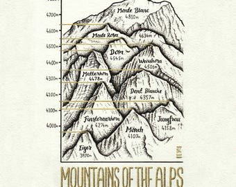 Mountains Of The Alps