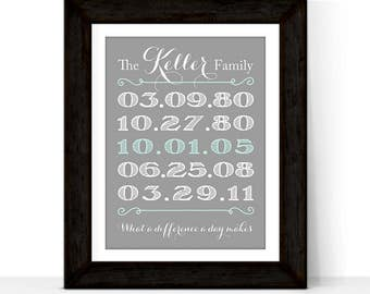 Wedding anniversary gifts for women, wife, her, what a difference a day makes home decor wall art print or canvas, special family dates