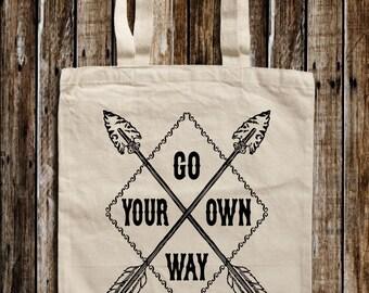 Aller votre propre sac fourre-tout en toile façon impression