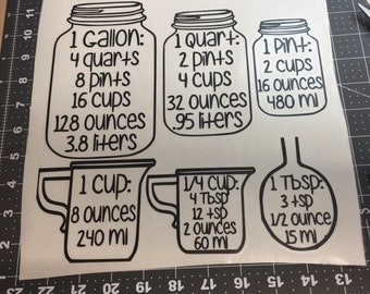 Measuring cup Decal