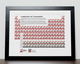 Liverpool Legends Periodic Table Poster