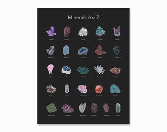 Mineral Study Poster, Crystals and Gemstones, Natural Gemstones, Mineral Chart, Mineral Alphabet, Mineral Identification Chart, Mineral Rock