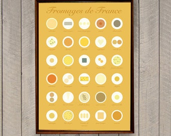 Kitchen Print, Kitchen Art, Cheese Poster, Cheese Art Print, Food Print, Food Poster, Kitchen Wall Decor, French Print, Kitchen Poster