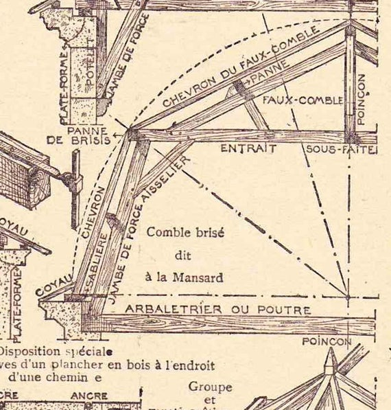 Antique French Print Dictionary Page 1920s Illustrations Carpentry ...