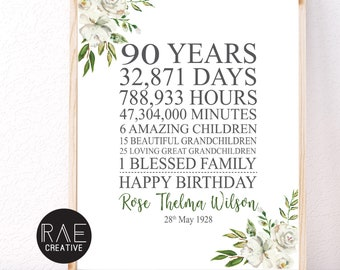 Floral 90th Birthday Gift, 90th Birthday Printable, 90th Birthday Party Decor, 90 Birthday Poster, 1928 Birthday Facts, 90 Years Old, 1928,