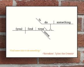 """5""""x7"""" Framed Print - Tyler, the Creator -""""Boredom"""" Sentence Diagram"""