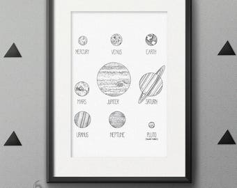 Outer Space Nursery Decor - Printable - Instant Download - Art Print - Baby Shower Gift - Digital Downloads - Solar System - Planet - Space