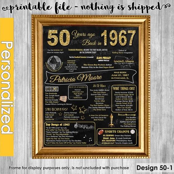 50th Birthday Office Ideas: 50th Birthday Gift For Women 50th Birthday Chalkboard 50th