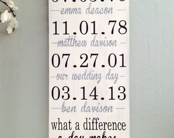 What A Difference a Day Makes - Antique White (Custom Size - 12x30), Important  Dates Personalized Sign