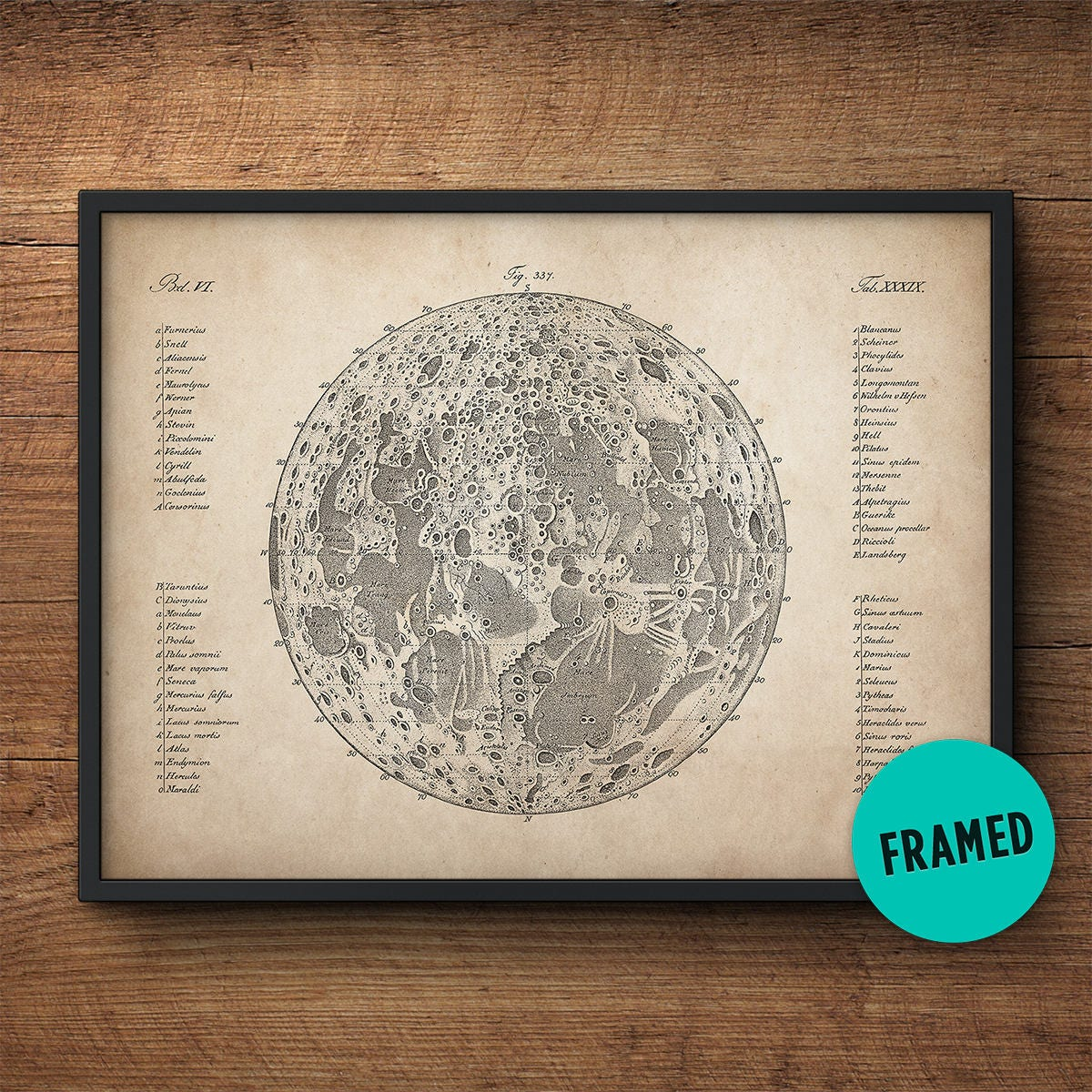 Gerahmt Mond-Druck Mond-Diagramm gerahmte Kunst Moon