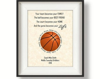 Basketball Coach Gift - Gifts for Coaches - Basketball Coach -  Thank You Coach - Inspirational Art - 8 x 10 - Team Becomes Your Family