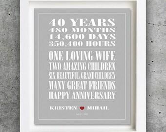 40th Anniversary Gift; Personalized Anniversary; Custom Anniversary Present; Gift for Him; Digital Print; 40 Years