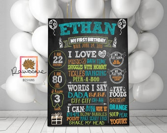Boys Birthday Chalkboard Sign - With Balloons and Candles! - CUSTOM COLOR CHOICE!
