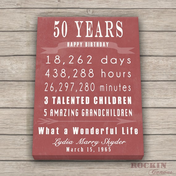 50th BIRTHDAY GIFT Sign Print Personalized Art CanvasMom Dad