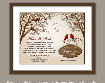 Anniversary parents gift ~ Th anniversary gift for parents etsy