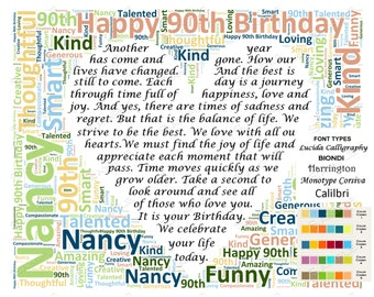 Personalized Word Cloud Birthday Gift Word Art by Designbyword