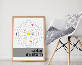 Science Poster/Solar System Print/Nursery Print/Kids Room Decor/Solar System Poster/Astronomy Art/Kids Room Art/Vintage Wall Art/Kids Print