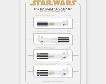 Graflex Lightsaber Comparison INFO CARD / Budget Plaque