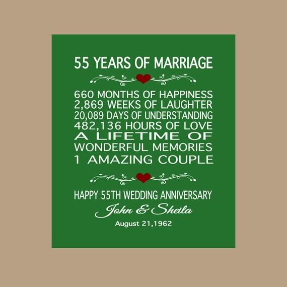 emerald wedding anniversary gifts