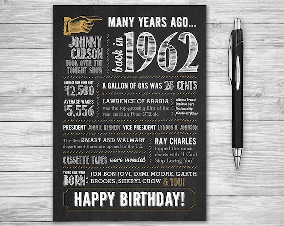 5x7 56th birthday printable folding greeting card many 5x7 56th birthday printable folding greeting card many years ago back in 1962 instant digital download diy print at home chalk bookmarktalkfo Images