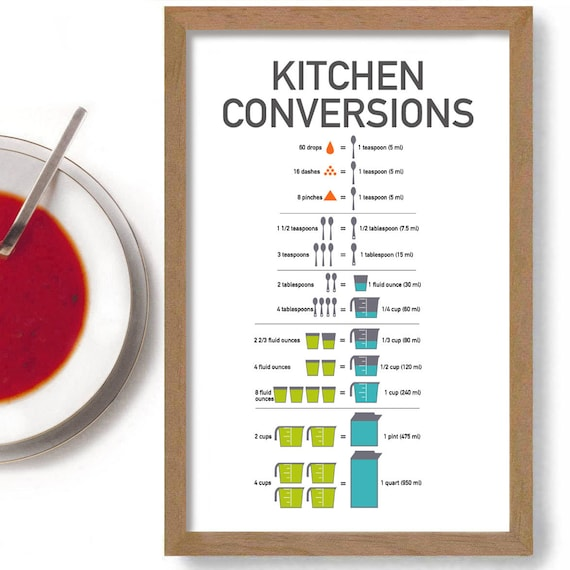 Kitchen Conversion Chart Cooking Gift 11x17 Print Recipe