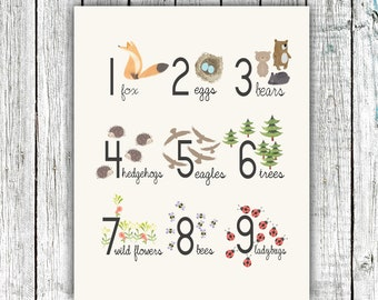 Numbers Woodland Poster, Nursery Printable, gender neutral, animals, Digital Download Size 16x20