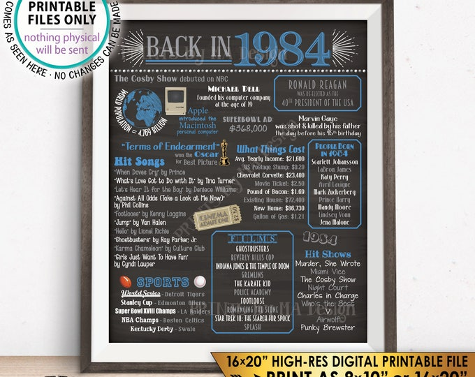 "1984 Flashback Poster, Birthday Flashback to 1984 USA History, Anniversary Reunion Back in 1984, Chalkboard Style PRINTABLE 16x20"" Sign <ID>"